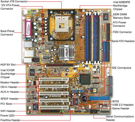 La 3805p Motherboard Circuit Diagram Pdf Explained Wiring Diagrams